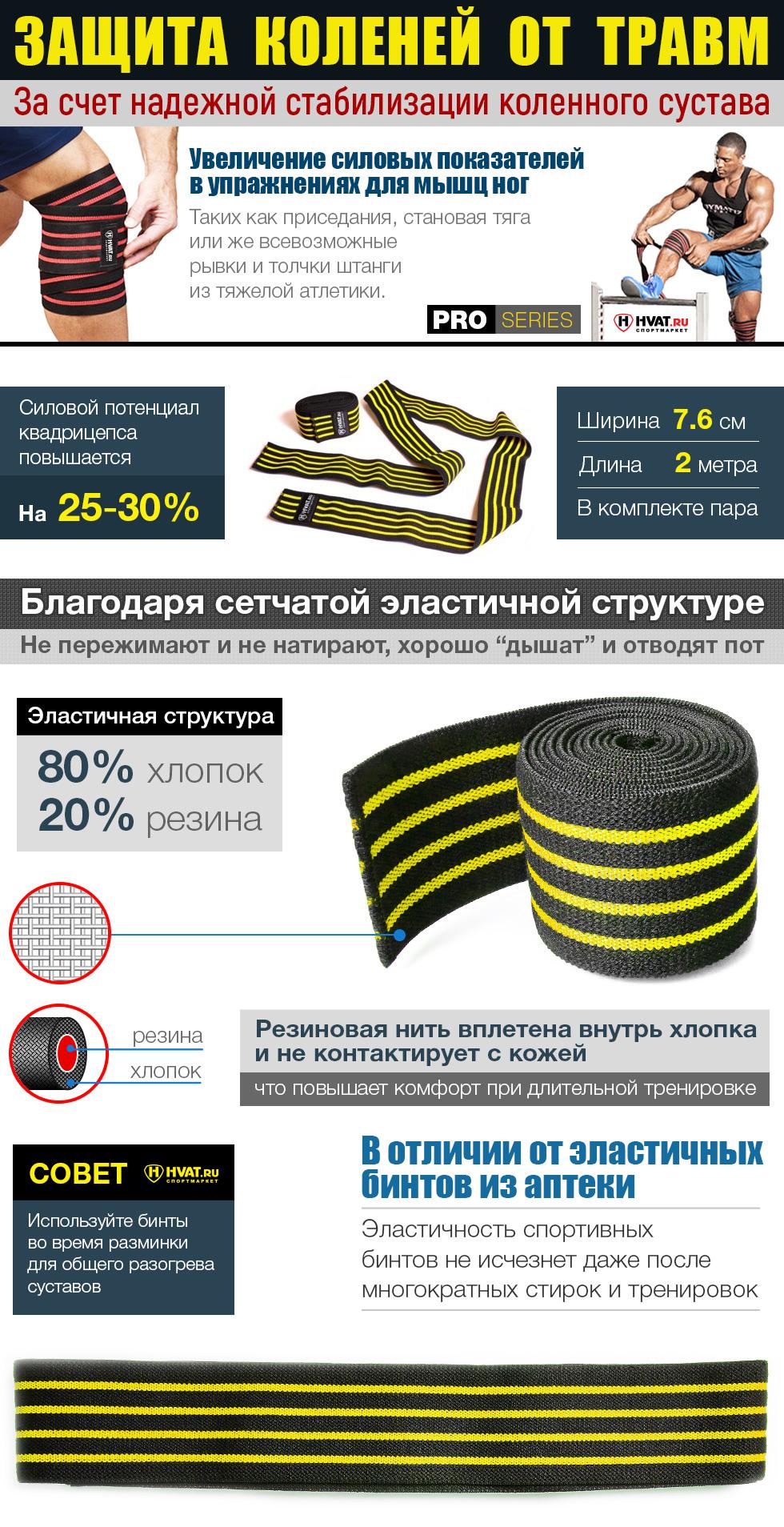 Резина жгут в Украине Сравнить цены, купить